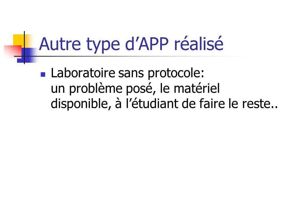 Autre type dAPP réalisé Laboratoire sans protocole: un problème posé, le matériel disponible, à létudiant de faire le reste..