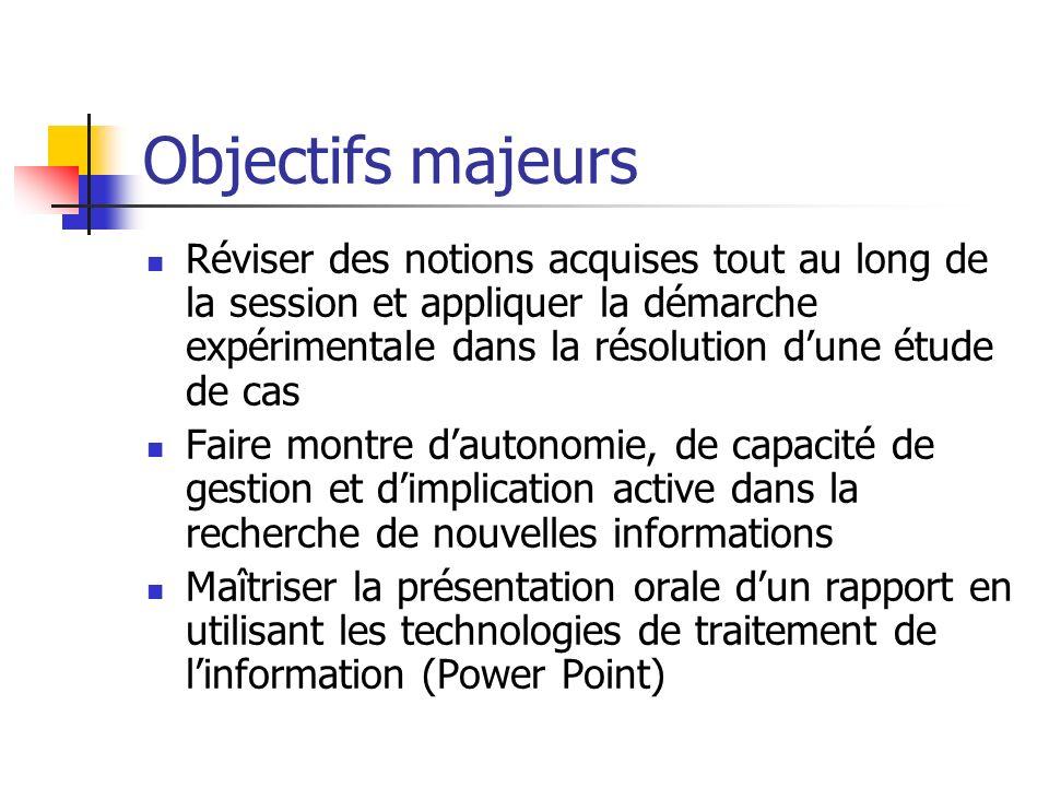 Objectifs majeurs Réviser des notions acquises tout au long de la session et appliquer la démarche expérimentale dans la résolution dune étude de cas