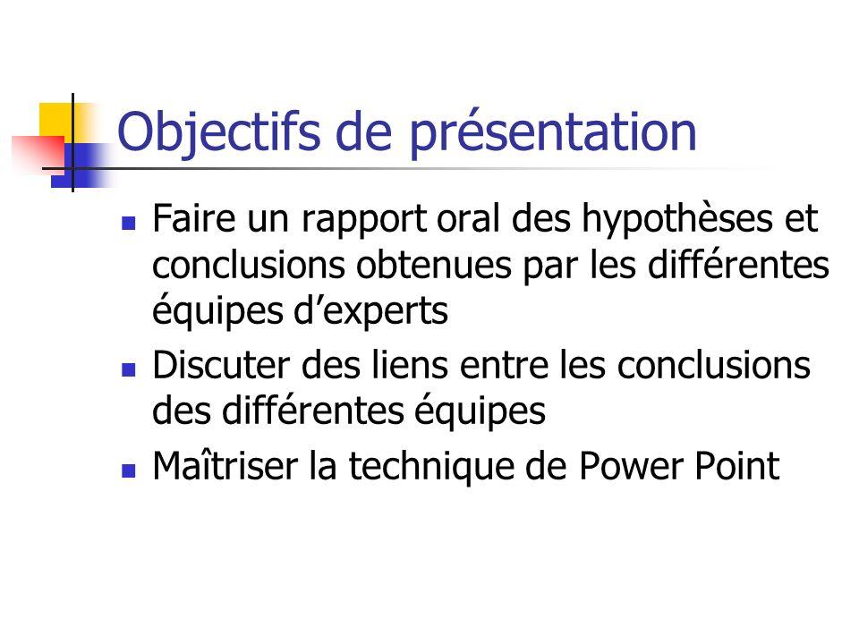Objectifs de présentation Faire un rapport oral des hypothèses et conclusions obtenues par les différentes équipes dexperts Discuter des liens entre l