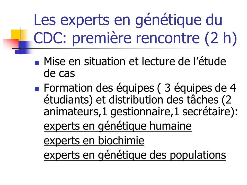 Les experts en génétique du CDC: première rencontre (2 h) Mise en situation et lecture de létude de cas Formation des équipes ( 3 équipes de 4 étudian