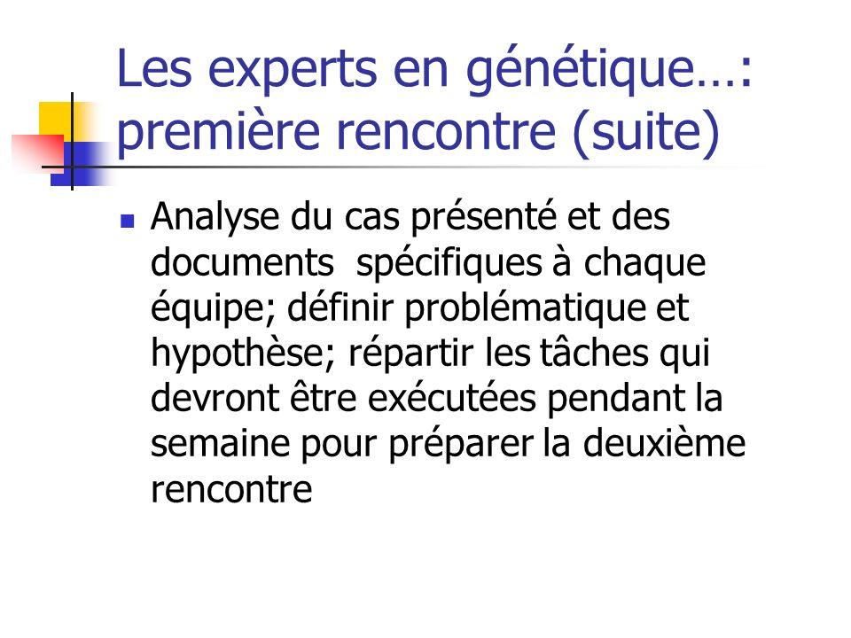 Les experts en génétique…: première rencontre (suite) Analyse du cas présenté et des documents spécifiques à chaque équipe; définir problématique et h