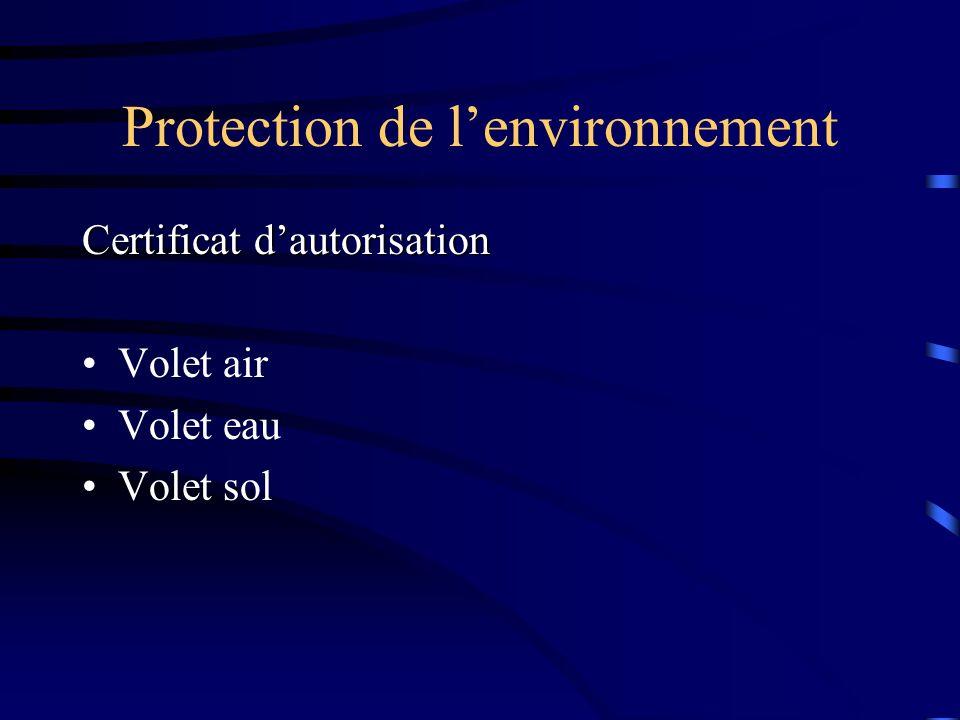 Protection de lenvironnement Volet air NOx, les SOx et les émissions particulaires Chlore HCl
