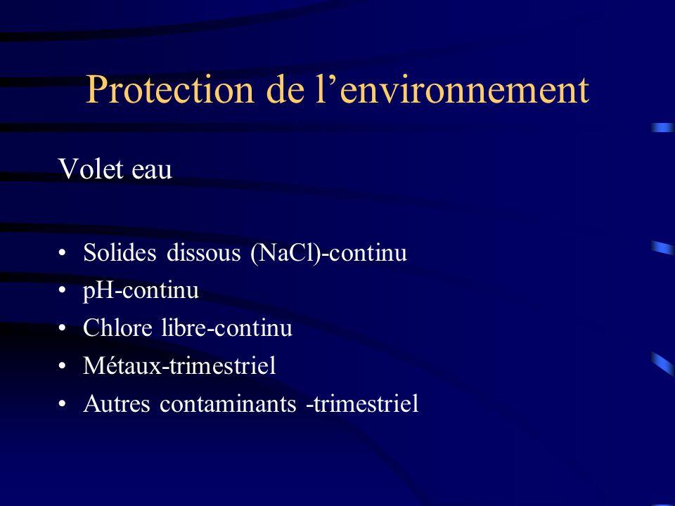 Protection de lenvironnement Volet eau Solides dissous (NaCl)-continu pH-continu Chlore libre-continu Métaux-trimestriel Autres contaminants -trimestriel