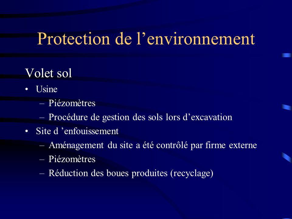 Protection de lenvironnement Volet sol Usine –Piézomètres –Procédure de gestion des sols lors dexcavation Site d enfouissement –Aménagement du site a été contrôlé par firme externe –Piézomètres –Réduction des boues produites (recyclage)