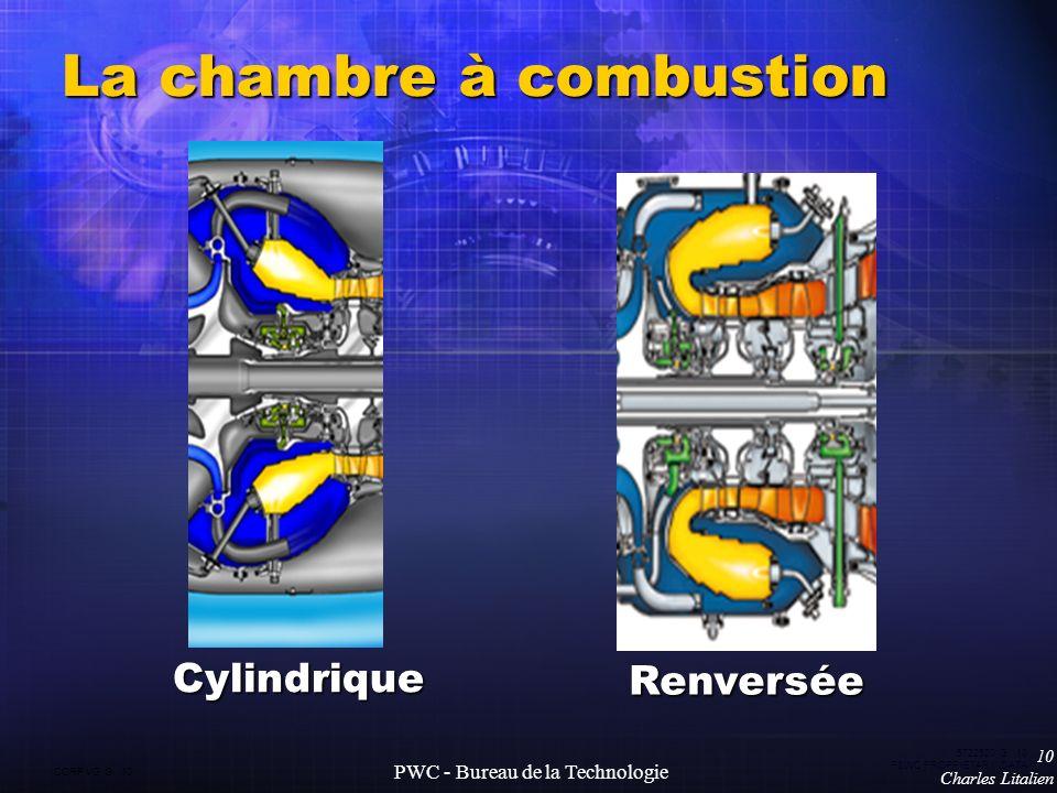 CORP VG G 10 5722520 G 10 P&WC PROPRIETARY DATA 10 Charles Litalien PWC - Bureau de la Technologie La chambre à combustion Cylindrique Renversée
