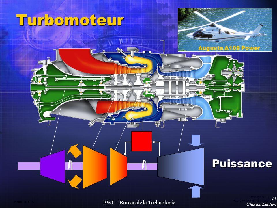 CORP VG G 14 5722520 G 14 P&WC PROPRIETARY DATA 14 Charles Litalien PWC - Bureau de la Technologie Turbomoteur Augusta A109 Power Puissance