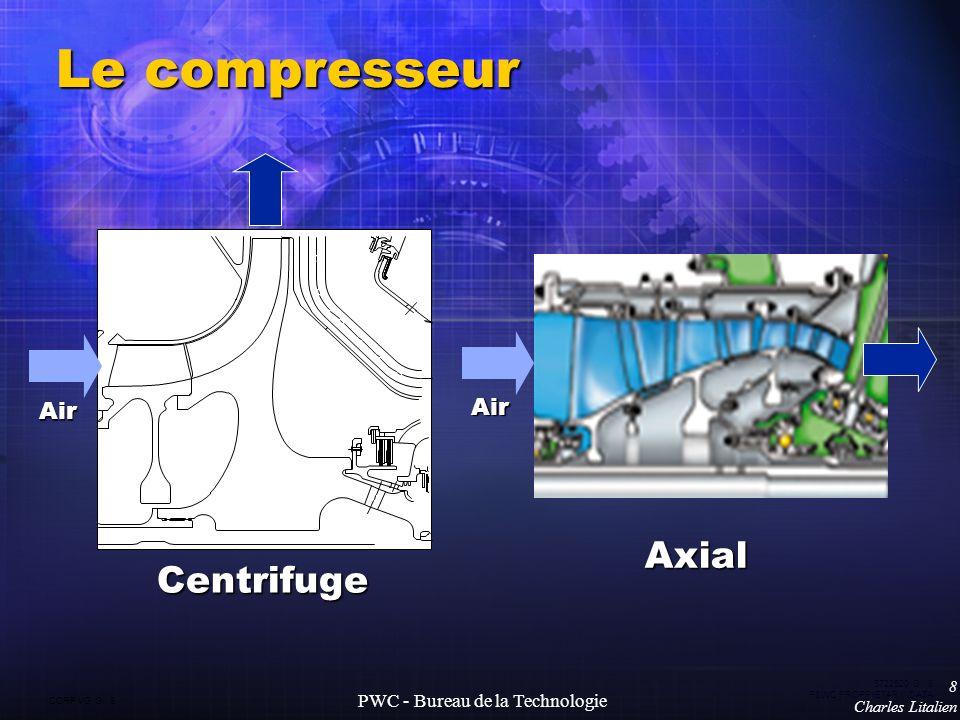 CORP VG G 8 5722520 G 8 P&WC PROPRIETARY DATA 8 Charles Litalien PWC - Bureau de la Technologie Le compresseur Centrifuge Axial Air Air