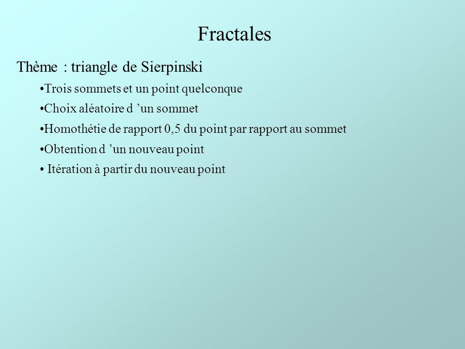 Fractales Thème : triangle de Sierpinski Trois sommets et un point quelconque Choix aléatoire d un sommet Homothétie de rapport 0,5 du point par rapport au sommet Obtention d un nouveau point Itération à partir du nouveau point