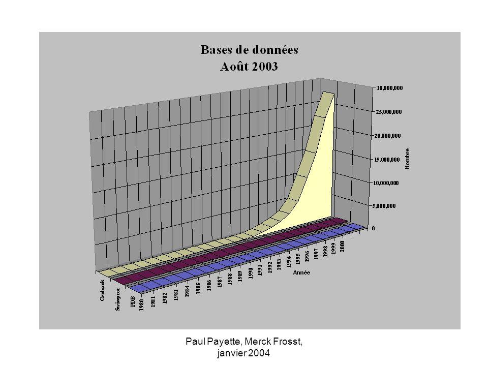 Paul Payette, Merck Frosst, janvier 2004
