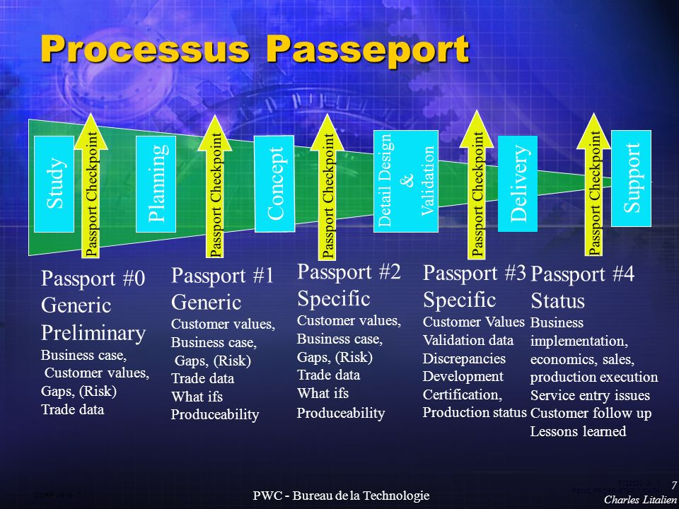 CORP VG G 7 5722520 G 7 P&WC PROPRIETARY DATA 7 Charles Litalien PWC - Bureau de la Technologie Processus Passeport Passport #3 Specific Customer Values Validation data Discrepancies Development Certification, Production status Passport #1 Generic Customer values, Business case, Gaps, (Risk) Trade data What ifs Produceability Passport #2 Specific Customer values, Business case, Gaps, (Risk) Trade data What ifs Produceability Passport #4 Status Business implementation, economics, sales, production execution Service entry issues Customer follow up Lessons learned Study Concept Detail Design & Validation Support Planning Delivery Passport #0 Generic Preliminary Business case, Customer values, Gaps, (Risk) Trade data Passport Checkpoint