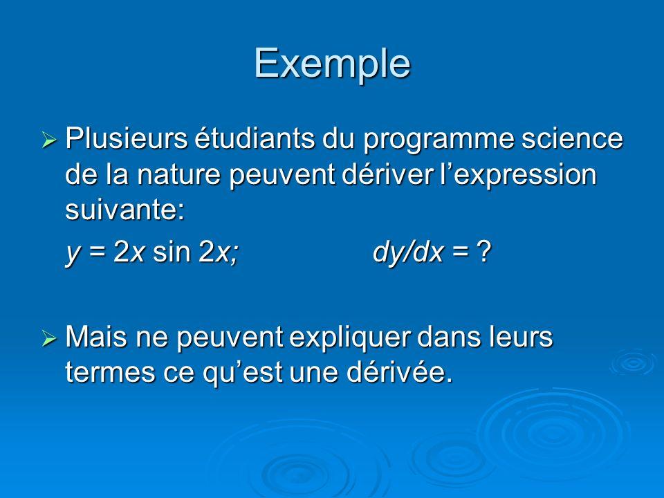 Exemple Plusieurs étudiants du programme science de la nature peuvent dériver lexpression suivante: Plusieurs étudiants du programme science de la nat