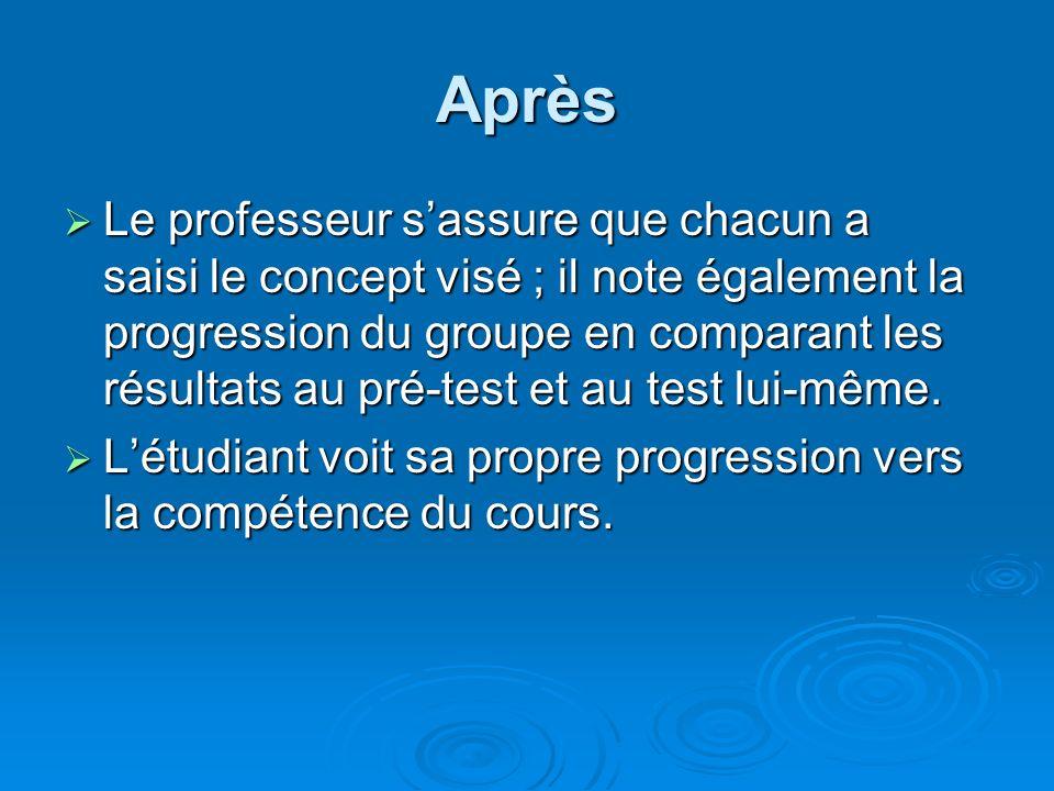 Après Le professeur sassure que chacun a saisi le concept visé ; il note également la progression du groupe en comparant les résultats au pré-test et