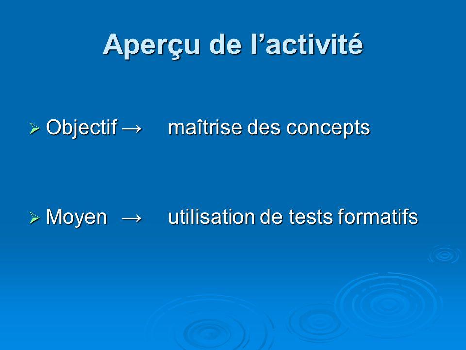 Aperçu de lactivité Objectifmaîtrise des concepts Objectifmaîtrise des concepts Moyenutilisation de tests formatifs Moyenutilisation de tests formatif