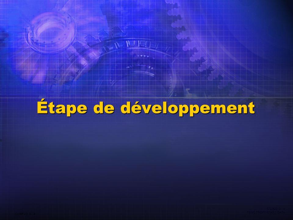 CORP VG G 4 5722520 G 4 P&WC PROPRIETARY DATA Étape de développement