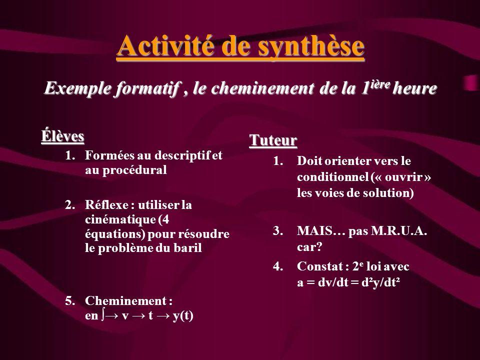 Activité de synthèse Exemple formatif, le cheminement de la 1 ière heure Élèves 1.Formées au descriptif et au procédural 2.Réflexe : utiliser la ciném