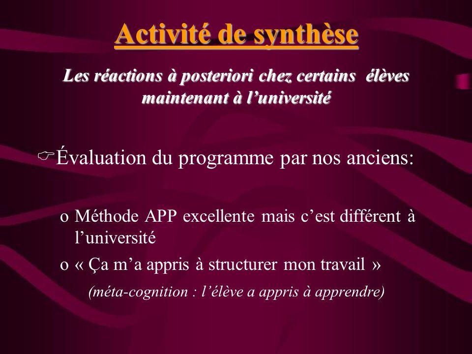 Activité de synthèse Les réactions à posteriori chez certains élèves maintenant à luniversité Évaluation du programme par nos anciens: oMéthode APP ex
