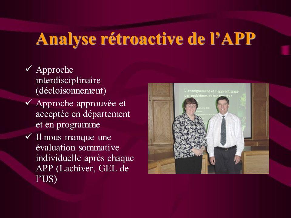 Analyse rétroactive de lAPP Approche interdisciplinaire (décloisonnement) Approche approuvée et acceptée en département et en programme Il nous manque une évaluation sommative individuelle après chaque APP (Lachiver, GEL de lUS)