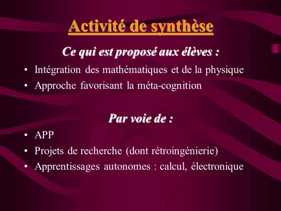 Activité de synthèse Ce qui est proposé aux élèves : Intégration des mathématiques et de la physique Approche favorisant la méta-cognition Par voie de : APP Projets de recherche (dont rétroingénierie) Apprentissages autonomes : calcul, électronique
