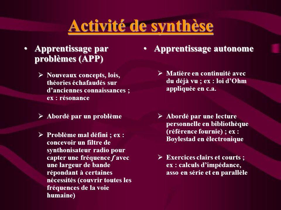Activité de synthèse Apprentissage par problèmes (APP)Apprentissage par problèmes (APP) Nouveaux concepts, lois, théories échafaudés sur danciennes co