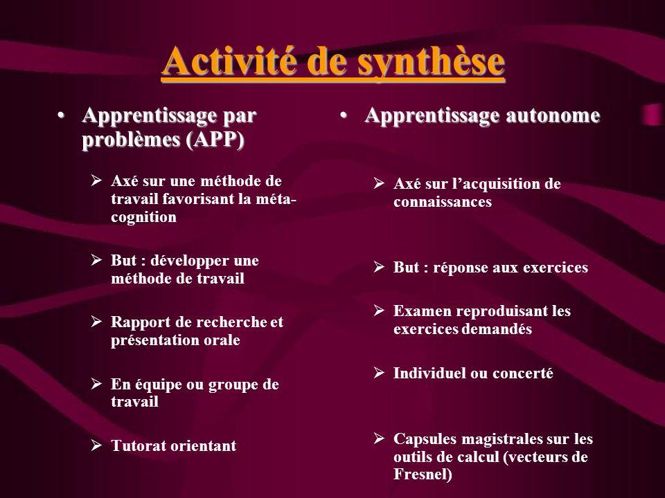 Activité de synthèse Apprentissage par problèmes (APP)Apprentissage par problèmes (APP) Axé sur une méthode de travail favorisant la méta- cognition B