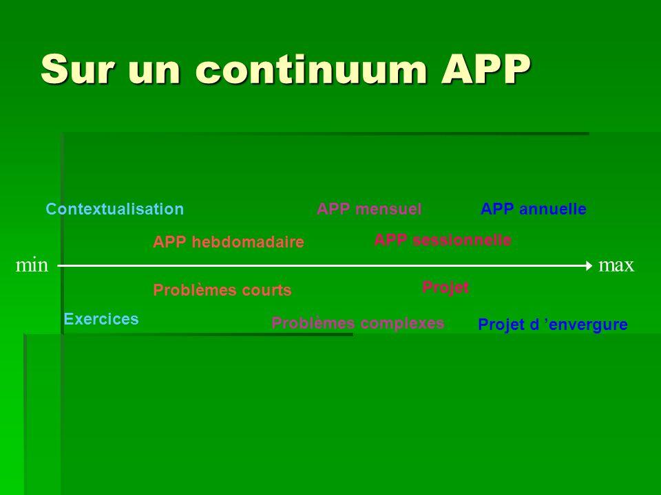 Sur un continuum APP APP hebdomadaire APP sessionnelle Contextualisation Exercices Problèmes courts Projet d envergure APP mensuelAPP annuelle Problèmes complexes Projet min max
