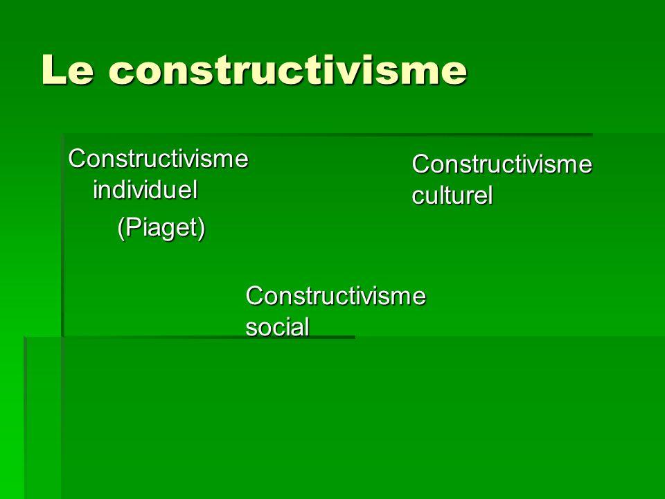 Le constructivisme Constructivisme individuel (Piaget) Constructivisme social Constructivisme culturel