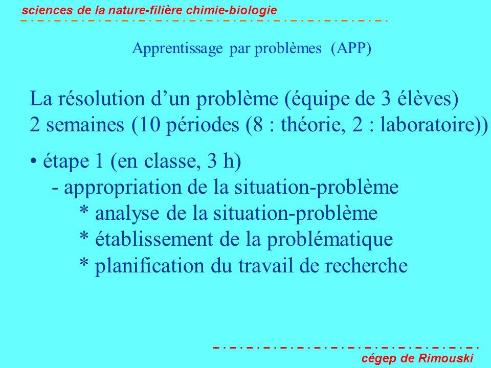 Apprentissage par problèmes (APP) sciences de la nature-filière chimie-biologie cégep de Rimouski La résolution dun problème (équipe de 3 élèves) 2 se