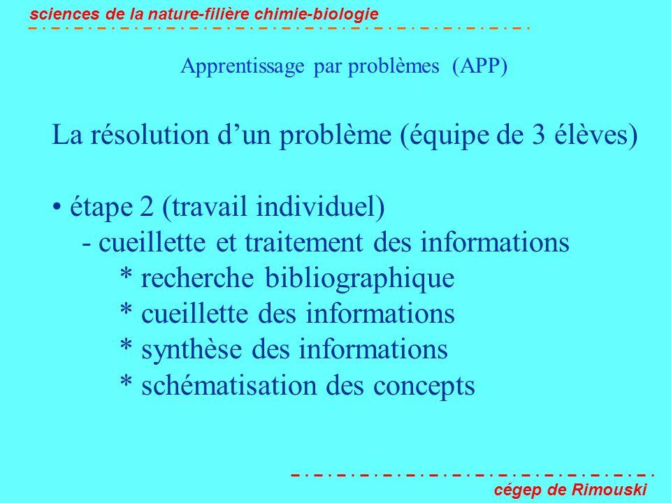 Apprentissage par problèmes (APP) sciences de la nature-filière chimie-biologie cégep de Rimouski La résolution dun problème (équipe de 3 élèves) étap