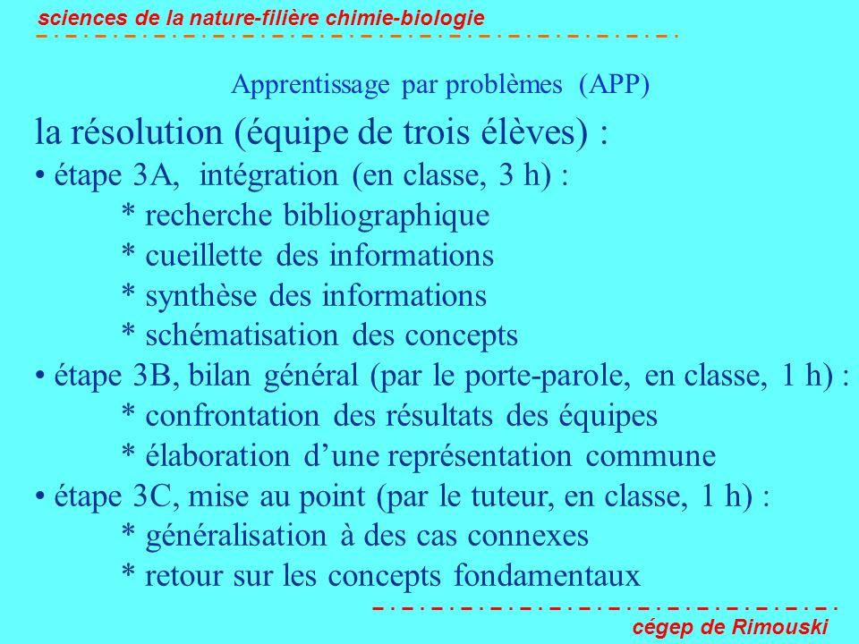 Apprentissage par problèmes (APP) sciences de la nature-filière chimie-biologie cégep de Rimouski la résolution (équipe de trois élèves) : étape 3A, i