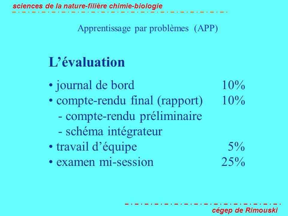 Apprentissage par problèmes (APP) sciences de la nature-filière chimie-biologie cégep de Rimouski Lévaluation journal de bord10% compte-rendu final (r