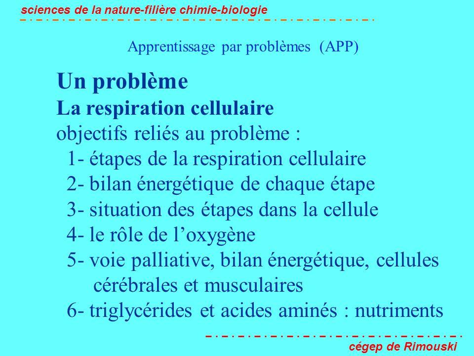 Apprentissage par problèmes (APP) sciences de la nature-filière chimie-biologie cégep de Rimouski Un problème La respiration cellulaire objectifs reli