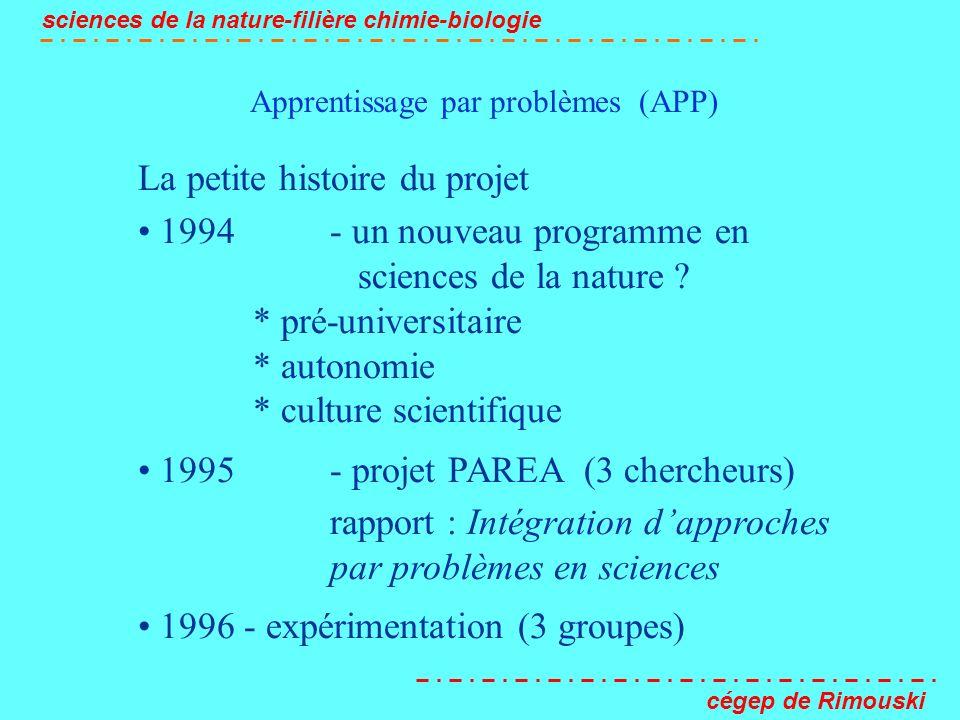 Apprentissage par problèmes (APP) sciences de la nature-filière chimie-biologie cégep de Rimouski modèle classique (universitaire) - phase 1 : problématique et planification du travail - phase 2 : collecte et traitement des données - phase 3 : mise en commun et bilan