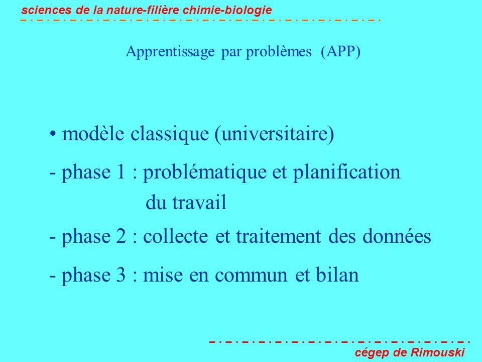 Apprentissage par problèmes (APP) sciences de la nature-filière chimie-biologie cégep de Rimouski modèle classique (universitaire) - phase 1 : problém