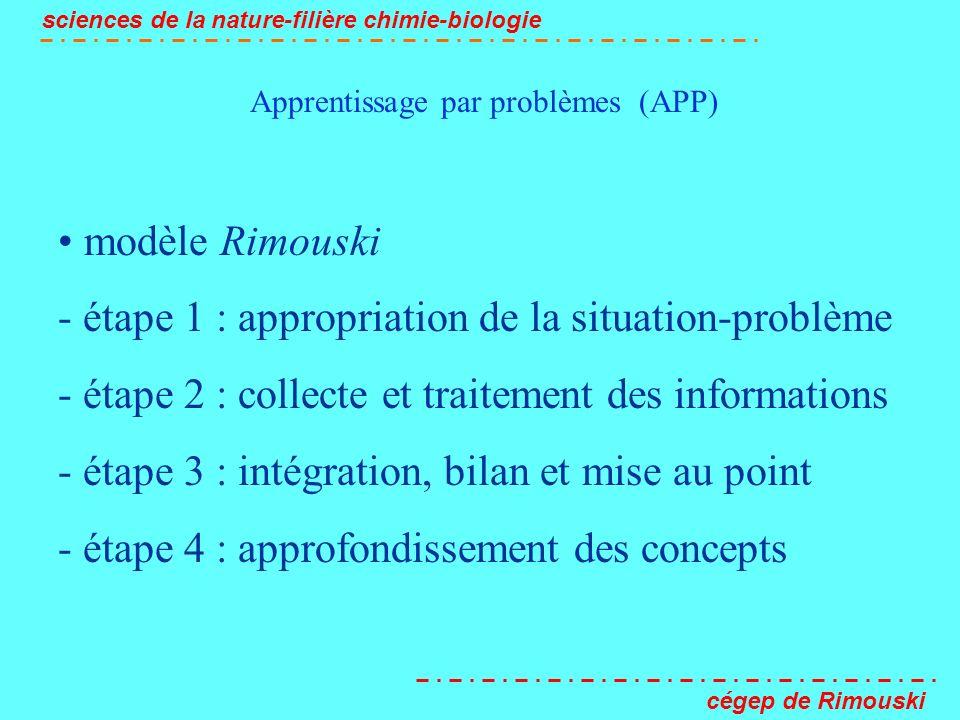 Apprentissage par problèmes (APP) sciences de la nature-filière chimie-biologie cégep de Rimouski modèle Rimouski - étape 1 : appropriation de la situ
