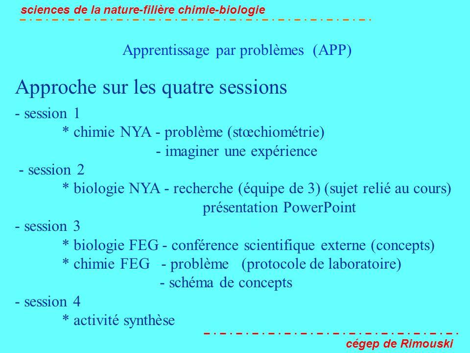 Apprentissage par problèmes (APP) sciences de la nature-filière chimie-biologie cégep de Rimouski Approche sur les quatre sessions - session 1 * chimi