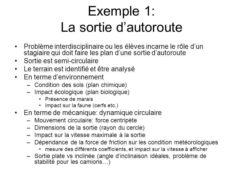 Exemple 1: La sortie dautoroute Problème interdisciplinaire ou les élèves incarne le rôle dun stagiaire qui doit faire les plan dune sortie dautoroute