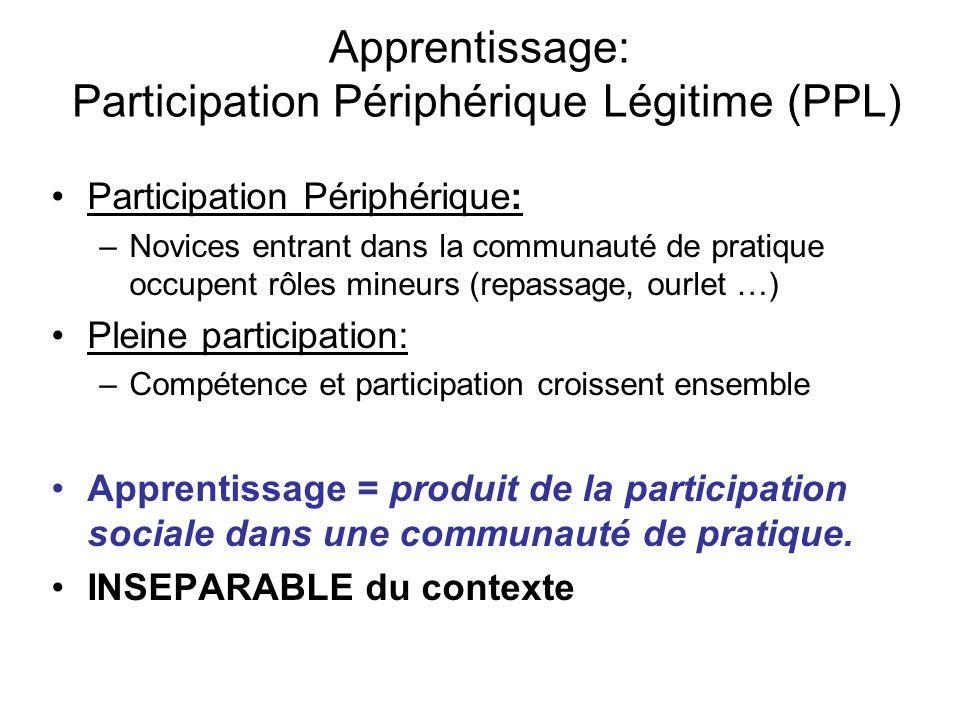 Apprentissage: Participation Périphérique Légitime (PPL) Participation Périphérique: –Novices entrant dans la communauté de pratique occupent rôles mi