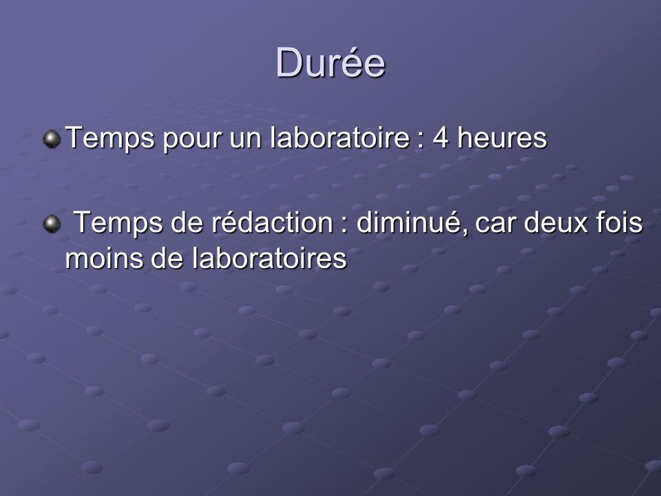 Durée Temps pour un laboratoire : 4 heures Temps de rédaction : diminué, car deux fois moins de laboratoires Temps de rédaction : diminué, car deux fois moins de laboratoires