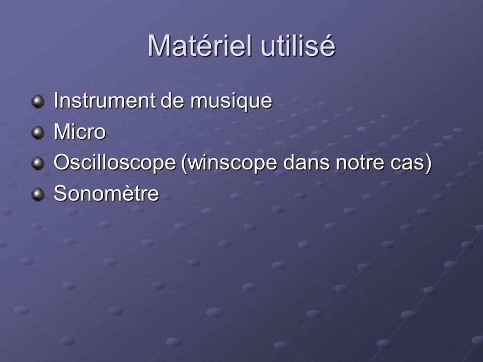 Matériel utilisé Instrument de musique Instrument de musique Micro Micro Oscilloscope (winscope dans notre cas) Oscilloscope (winscope dans notre cas) Sonomètre Sonomètre