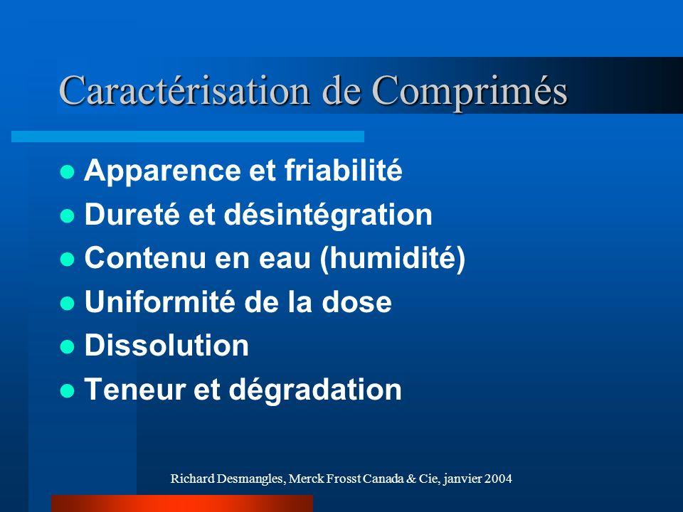 Richard Desmangles, Merck Frosst Canada & Cie, janvier 2004 Étude de stabilité Effets de la lumière Effet de la température Effet de lhumidité Stabilité dans le temps