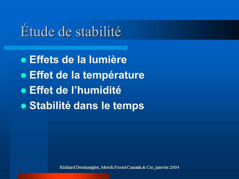 Richard Desmangles, Merck Frosst Canada & Cie, janvier 2004 Fabrication des comprimés Agent actif: Aspirine, Vitamine C, etc.