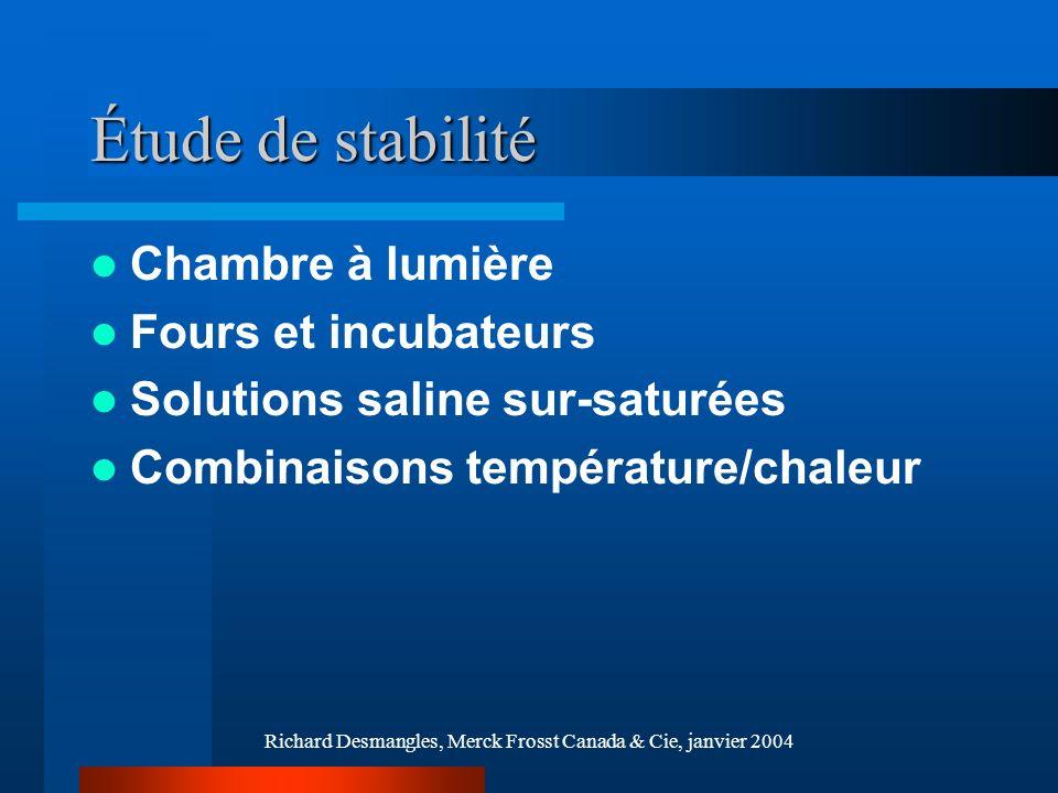 Richard Desmangles, Merck Frosst Canada & Cie, janvier 2004 Caractérisation des comprimés Apparence visuelle –Couleur –Texture de la surface (e.g.