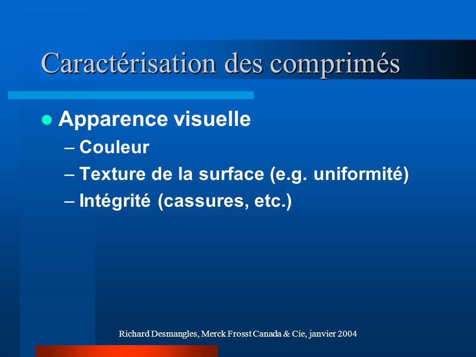 Richard Desmangles, Merck Frosst Canada & Cie, janvier 2004 Caractérisation des comprimés Désintégration –Bécher, cylindres, oscillateur, etc.