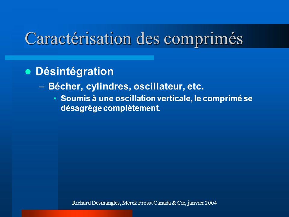 Richard Desmangles, Merck Frosst Canada & Cie, janvier 2004 Caractérisation des comprimés Teneur en eau (humidité) –Perte au séchage –Titrage Karl-Fischer