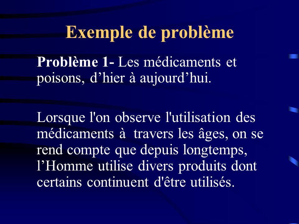 Exemple de problème Problème 1- Les médicaments et poisons, dhier à aujourdhui. Lorsque l'on observe l'utilisation des médicaments à travers les âges,