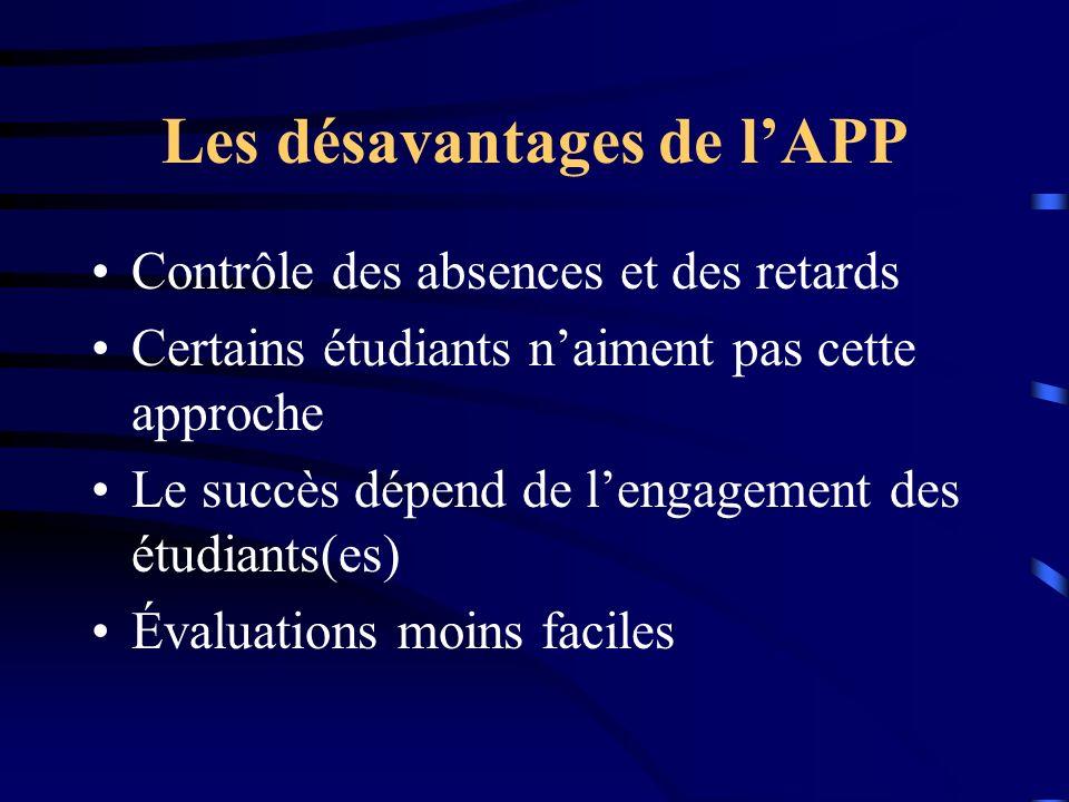 Les désavantages de lAPP Contrôle des absences et des retards Certains étudiants naiment pas cette approche Le succès dépend de lengagement des étudiants(es) Évaluations moins faciles