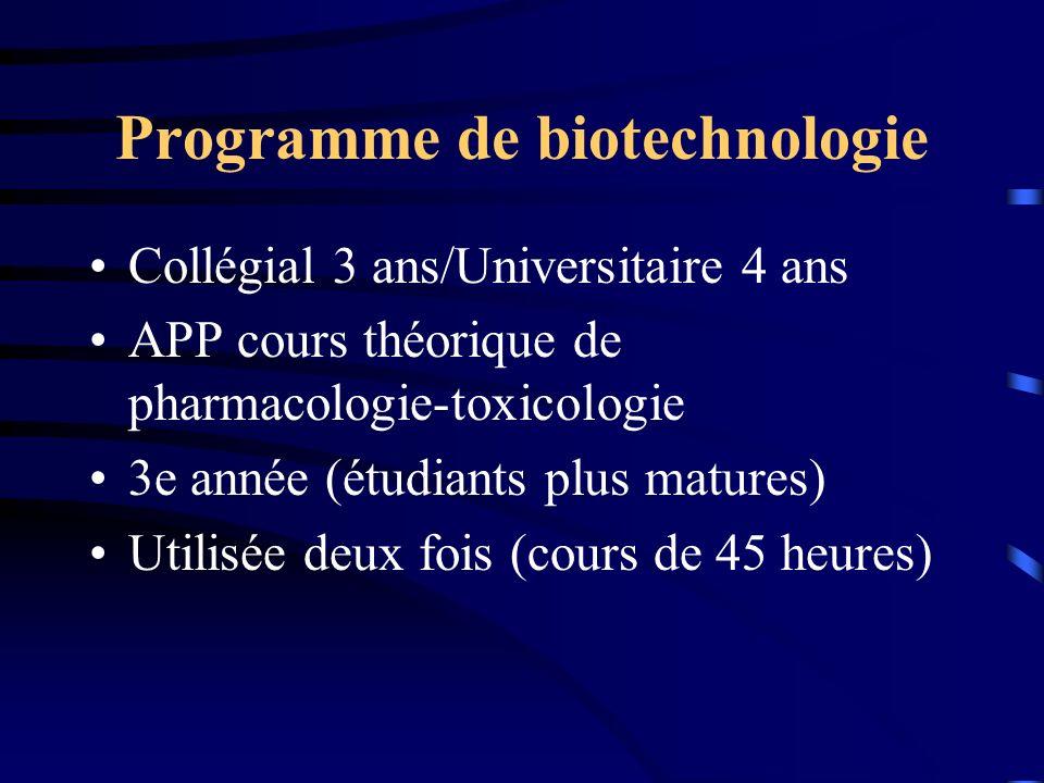 Programme de biotechnologie Collégial 3 ans Universitaire 4 ans APP cours théorique de pharmacologie-toxicologie 3e année (étudiants plus matures) Utilisée deux fois (cours de 45 heures)