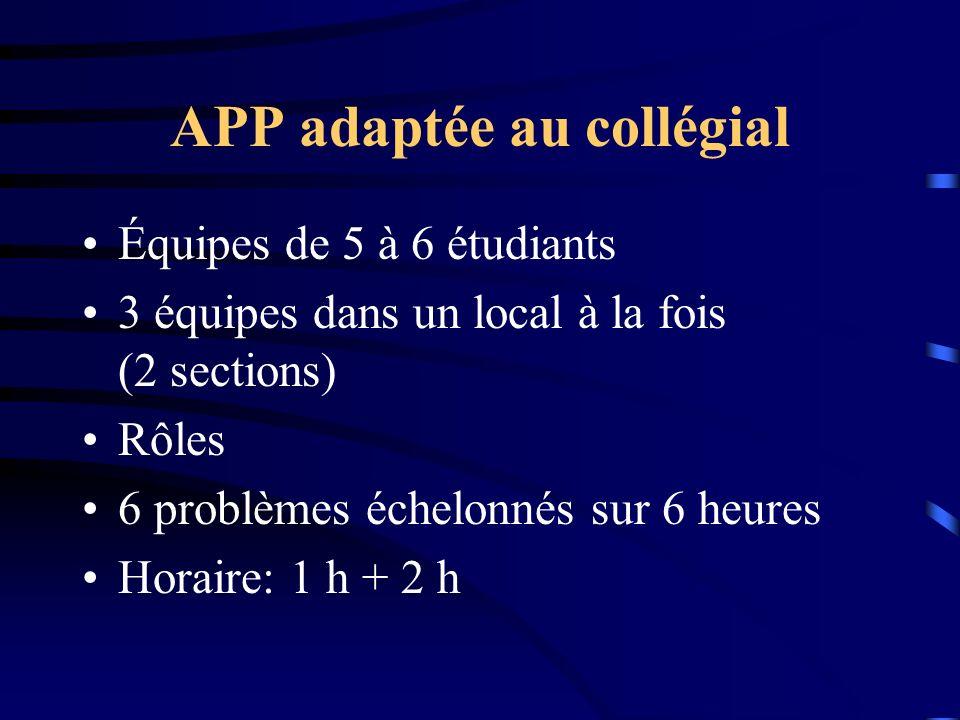 Équipes de 5 à 6 étudiants 3 équipes dans un local à la fois (2 sections) Rôles 6 problèmes échelonnés sur 6 heures Horaire: 1 h + 2 h APP adaptée au collégial