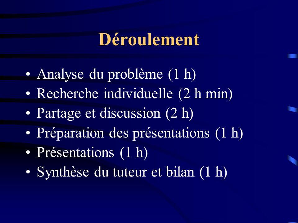 Déroulement Analyse du problème (1 h) Recherche individuelle (2 h min) Partage et discussion (2 h) Préparation des présentations (1 h) Présentations (1 h) Synthèse du tuteur et bilan (1 h)