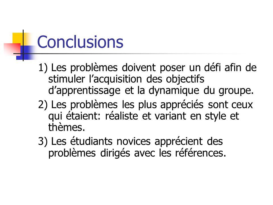 Conclusions 1) Les problèmes doivent poser un défi afin de stimuler lacquisition des objectifs dapprentissage et la dynamique du groupe. 2) Les problè
